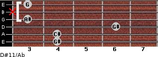 D#11/Ab for guitar on frets 4, 4, 6, 3, x, 3