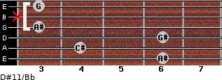 D#11/Bb for guitar on frets 6, 4, 6, 3, x, 3