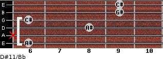 D#11/Bb for guitar on frets 6, x, 8, 6, 9, 9