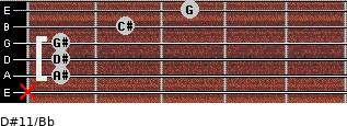 D#11/Bb for guitar on frets x, 1, 1, 1, 2, 3