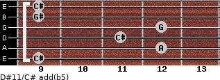 D#11/C# add(b5) for guitar on frets 9, 12, 11, 12, 9, 9