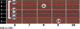 D#11/Db for guitar on frets 9, 6, 6, 6, 8, 6