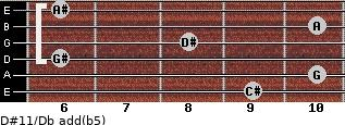 D#11/Db add(b5) guitar chord
