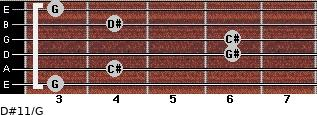 D#11/G for guitar on frets 3, 4, 6, 6, 4, 3