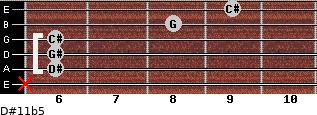 D#11b5 for guitar on frets x, 6, 6, 6, 8, 9