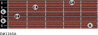 D#11b5/A for guitar on frets 5, 0, 1, 0, 2, 4
