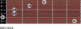 D#11b5/A for guitar on frets 5, 0, 1, 1, 2, 3
