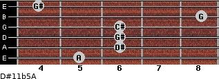 D#11b5/A for guitar on frets 5, 6, 6, 6, 8, 4