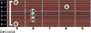 D#11b5/A for guitar on frets 5, 6, 6, 6, 8, 5