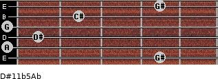 D#11b5/Ab for guitar on frets 4, 0, 1, 0, 2, 4