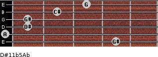 D#11b5/Ab for guitar on frets 4, 0, 1, 1, 2, 3