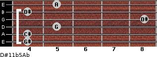 D#11b5/Ab for guitar on frets 4, 4, 5, 8, 4, 5