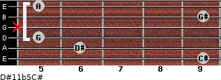 D#11b5/C# for guitar on frets 9, 6, 5, x, 9, 5