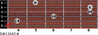 D#11b5/C# for guitar on frets x, 4, 6, 8, 8, 5