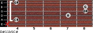 D#11b5/C# for guitar on frets x, 4, 7, 8, 8, 4