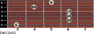 D#11b5/G for guitar on frets 3, 6, 6, 6, 4, 5
