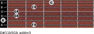 D#11b5/Gb add(m3) guitar chord