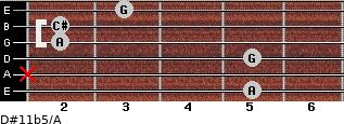 D#11b5/A for guitar on frets 5, x, 5, 2, 2, 3