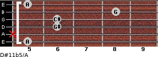 D#11b5/A for guitar on frets 5, x, 6, 6, 8, 5