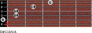 D#11b5/A for guitar on frets x, 0, 1, 1, 2, 3