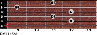 D#11b5/A for guitar on frets x, 12, 11, 12, 9, 11