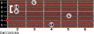 D#11b5/Ab for guitar on frets 4, x, 5, 2, 2, 3