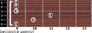 D#11b5/C# add(m2) for guitar on frets 9, 10, 11, 9, 9, 9