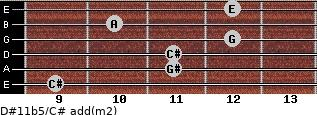 D#11b5/C# add(m2) for guitar on frets 9, 11, 11, 12, 10, 12
