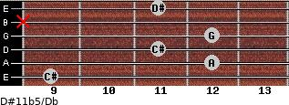 D#11b5/Db for guitar on frets 9, 12, 11, 12, x, 11