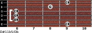 D#11b5/Db for guitar on frets 9, 6, 6, 6, 8, 9