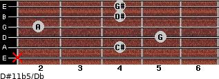 D#11b5/Db for guitar on frets x, 4, 5, 2, 4, 4