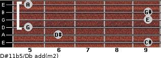 D#11b5/Db add(m2) guitar chord