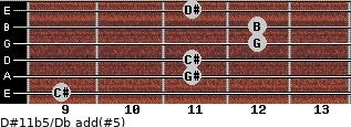 D#11b5/Db add(#5) for guitar on frets 9, 11, 11, 12, 12, 11
