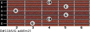 D#11b5/G add(m2) for guitar on frets 3, 4, 5, 2, 5, 4