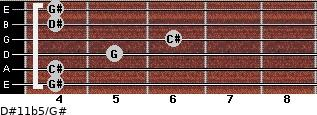 D#11b5/G# for guitar on frets 4, 4, 5, 6, 4, 4
