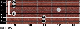 D#11#5 for guitar on frets 11, 11, 9, 12, 9, 9