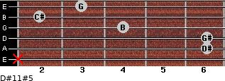 D#11#5 for guitar on frets x, 6, 6, 4, 2, 3