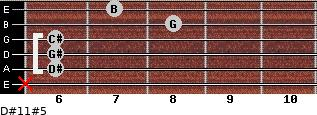 D#11#5 for guitar on frets x, 6, 6, 6, 8, 7