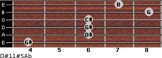 D#11#5/Ab for guitar on frets 4, 6, 6, 6, 8, 7