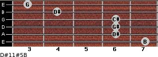 D#11#5/B for guitar on frets 7, 6, 6, 6, 4, 3