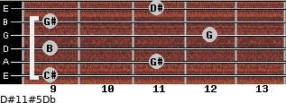 D#11#5/Db for guitar on frets 9, 11, 9, 12, 9, 11