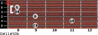D#11#5/Db for guitar on frets 9, 11, 9, 8, 8, x