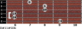D#11#5/Db for guitar on frets 9, 6, 6, 8, 8, 7