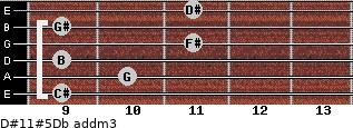 D#11#5/Db add(m3) guitar chord