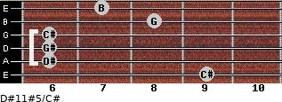 D#11#5/C# for guitar on frets 9, 6, 6, 6, 8, 7