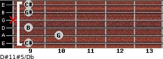D#11#5/Db for guitar on frets 9, 10, 9, x, 9, 9