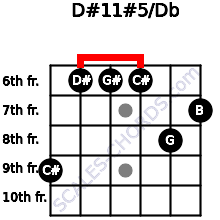 D#11#5/Db for guitar on frets 9, 6, 6, 6, 8, 7