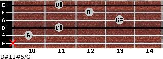D#11#5/G for guitar on frets x, 10, 11, 13, 12, 11