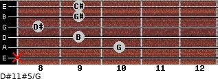 D#11#5/G for guitar on frets x, 10, 9, 8, 9, 9