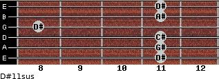 D#11sus for guitar on frets 11, 11, 11, 8, 11, 11